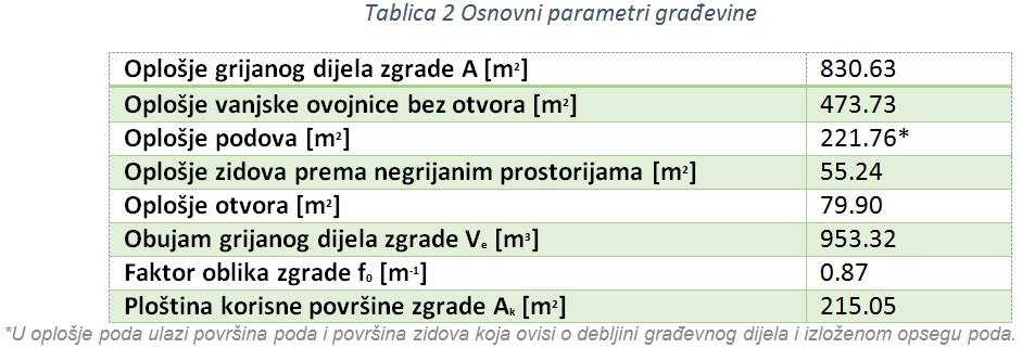 thoriumaplus-Tablica-2