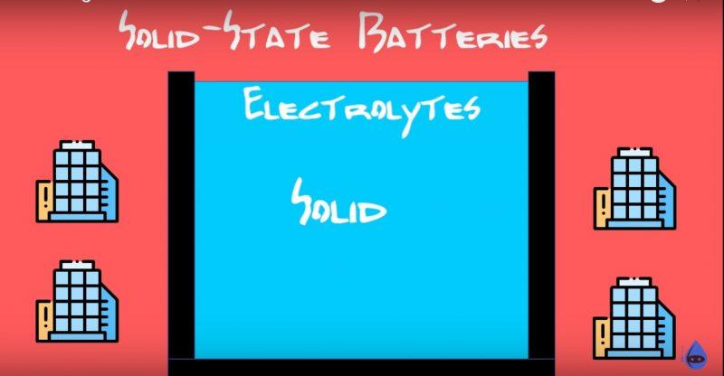 thoriumaplus-baterije-cvrstom-stanju