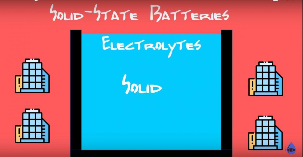 Baterije u čvrstom stanju – video