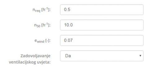 Slika 1 Ulazni podaci