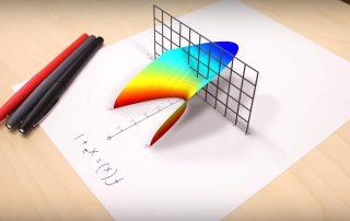 thoriumaplus-imaginarni-brojevi