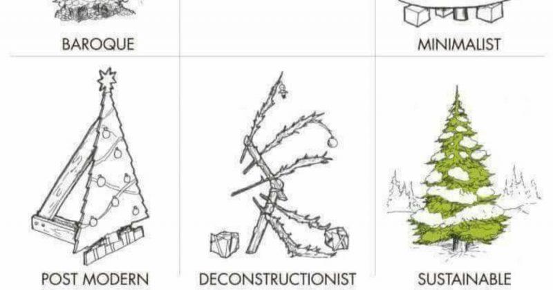 thoriumaplus-povijest-arhitekture-bozicnog-drvca