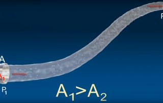thoriumaplus_3D animacija Bernoullijevog principa