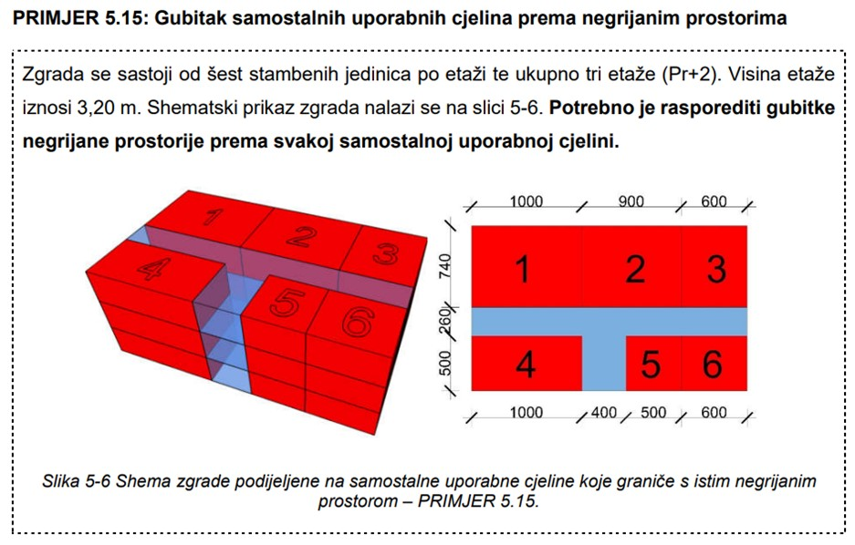 thoriumaplus_Primjer iz metodologije