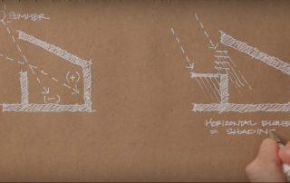 thoriumaplus_Proces arhitektonskog projektiranja