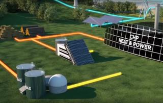 thoriumaplus_pametni-energetski-sustavi