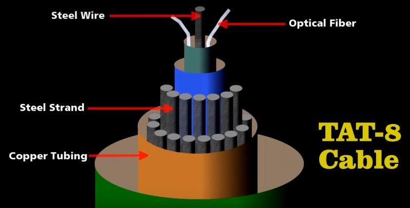 thoriumaplus_opticki-kabeli