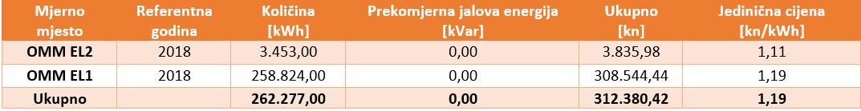 thoriumAplus-tablica1-3