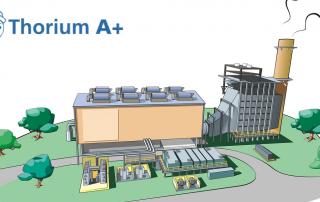 thoriumaplu-apstrakcija-velika-poduzeća