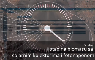 Modeliranje strojarstva Gone in 60 seconds - kotao na biomasu - solarni - FN